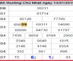 Tổng hợp cầu lô dự đoán kqxsmb ngày 15/02 của các cao thủ