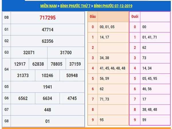 Thống kê kqxs bình phước ngày 14/12 từ các cao thủ