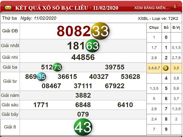 Con số may mắn chốt lô tô bạc liêu ngày 18/02 hôm nay