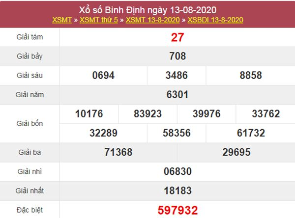 Dự đoán XSBDI 20/8/2020 chốt KQXS Bình Định thứ 5