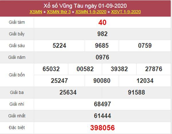 Dự đoán XSVT 8/9/2020 chốt KQXS Vũng Tàu thứ 3