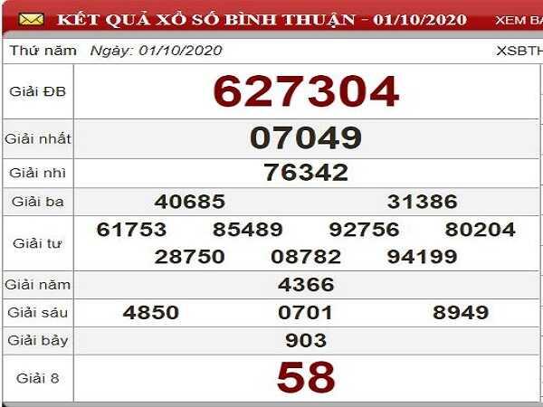 Thống kê KQXSBT ngày 08/10/2020- xổ số bình thuận chuẩn xác