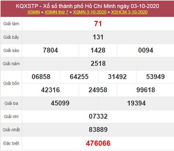 Nhận định KQXS Hồ Chí Minh 5/10/2020 chốt XSHCM thứ 2