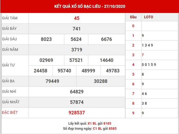 Thống kê kết quả SXBL thứ 3 ngày 3-11-2020