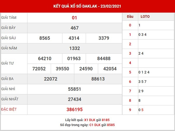 Dự đoán XS Daklak thứ 3 ngày 2/3/2021
