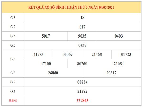 Phân tích KQXSBT ngày 11/3/2021 dựa trên kết quả kỳ trước