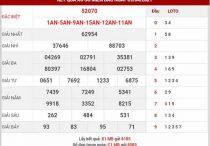 Thống kê XSMB ngày 11/4/2021 - Thống kê xổ số Nam Định thứ 7
