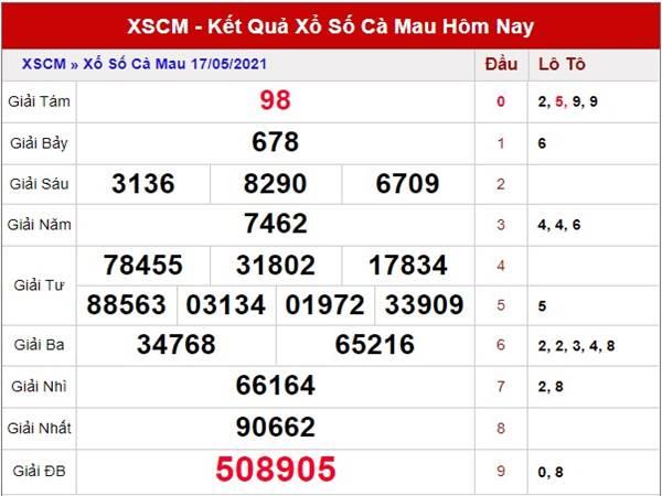 Dự đoán kết quả XS Cà Mau thứ 2 ngày 24/5/2021