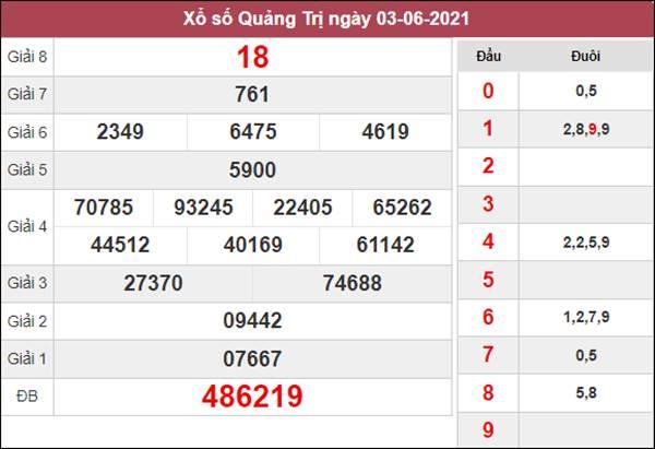 Thống kê XSQT 10/6/2021 chốt số đẹp giờ hoàng đạo thứ 5