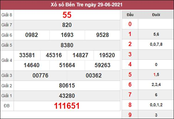 Nhận định KQXS Bến Tre 6/7/2021 thứ 3 cùng chuyên gia