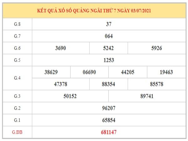 Dự đoán XSQNG ngày 10/7/2021 dựa trên kết quả kì trước