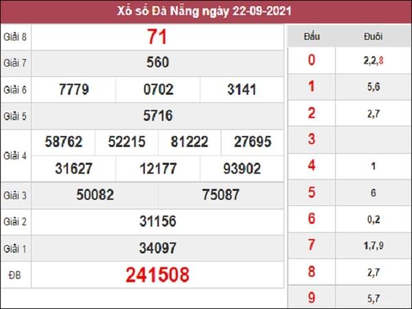 Nhận định XSDNG 25-09-2021