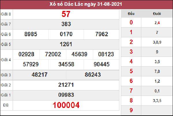 Thống kê XSDLK 7/9/2021 chốt loto số đẹp xác suất về cao