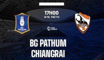 Nhận định Bangkok vs Prachuap ngày 6/10